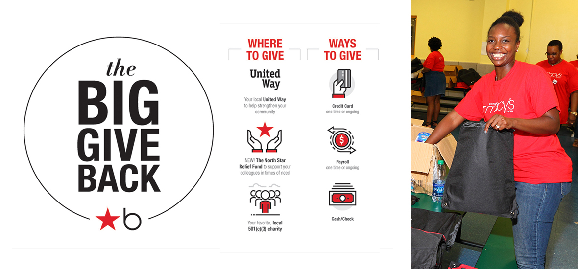 Macy's giving infographic with smiling volunteer