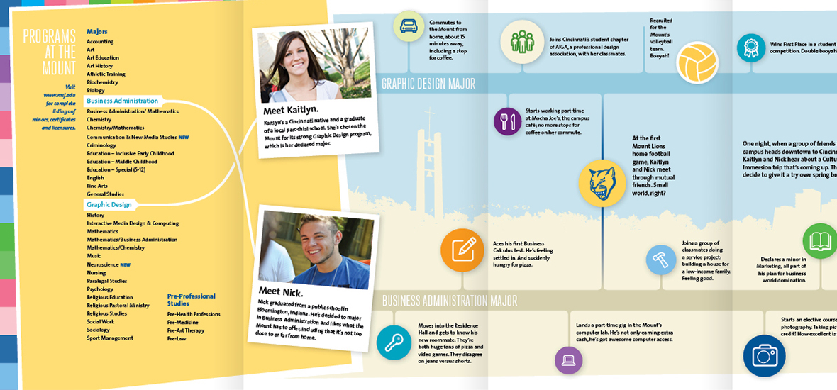 Close up of the outside of the travel brochure featuring two students' travel journeys during their education