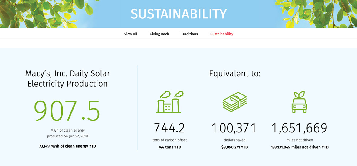 Close up of the solar dashboard on the sustainability landing page